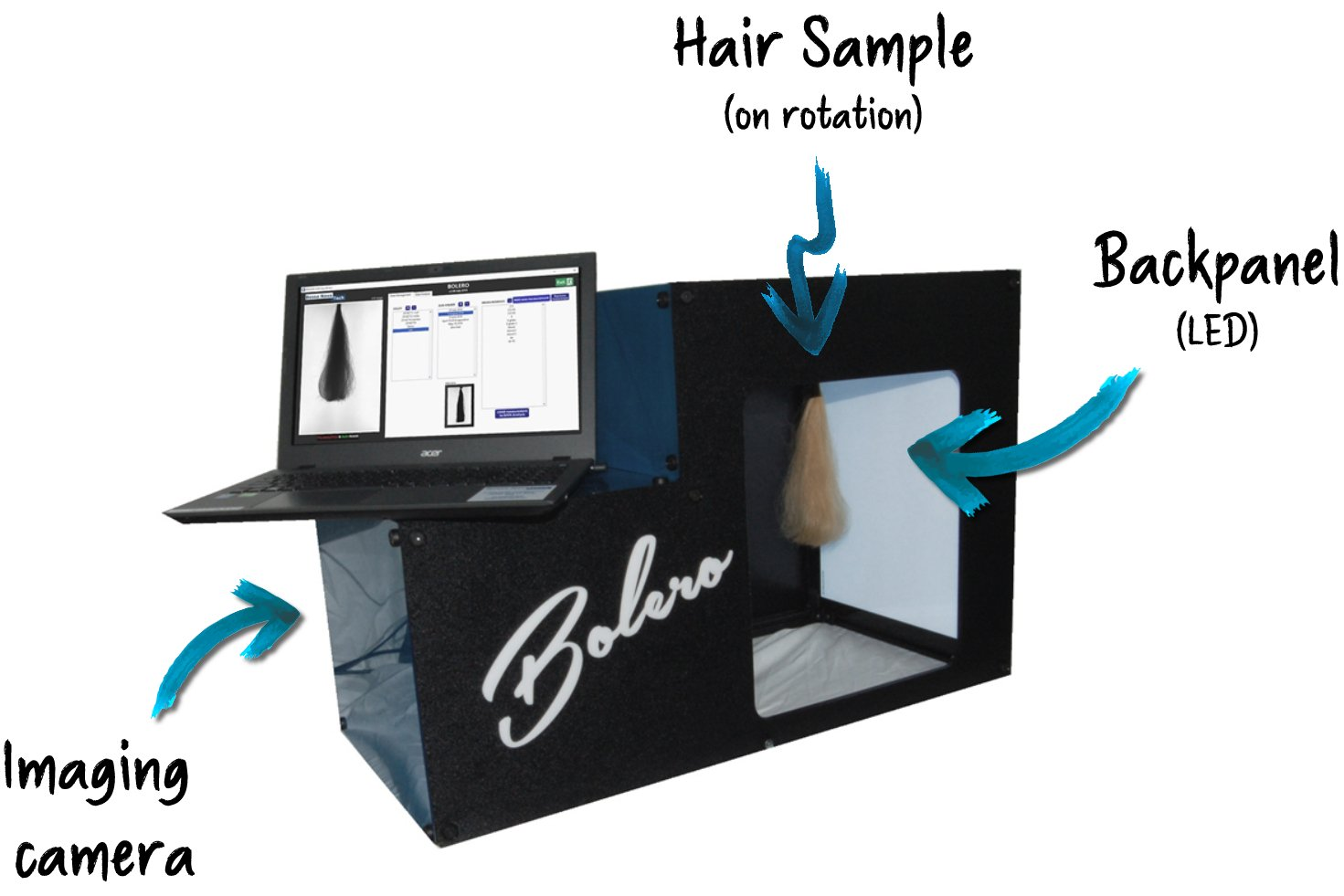 Bolero Volume frizz hair care claims bulk fly-away full rotation transmission calibration logo 3d easy 360 degrees full system